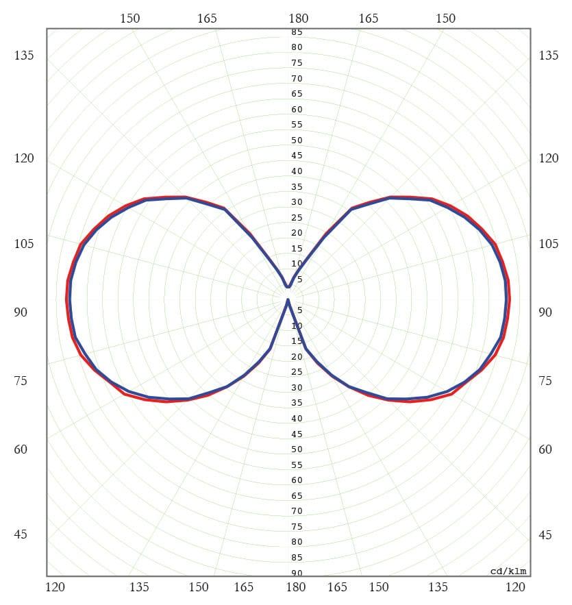 Diagrama Polar C. VMCC 80W Opal - JR 1 Alto